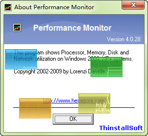 Performance Monitor Portable